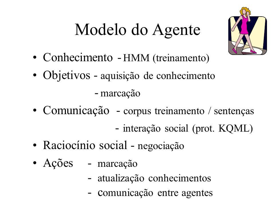 Modelo do Agente Conhecimento - HMM (treinamento) Objetivos - aquisição de conhecimento - marcação Comunicação - corpus treinamento / sentenças - inte