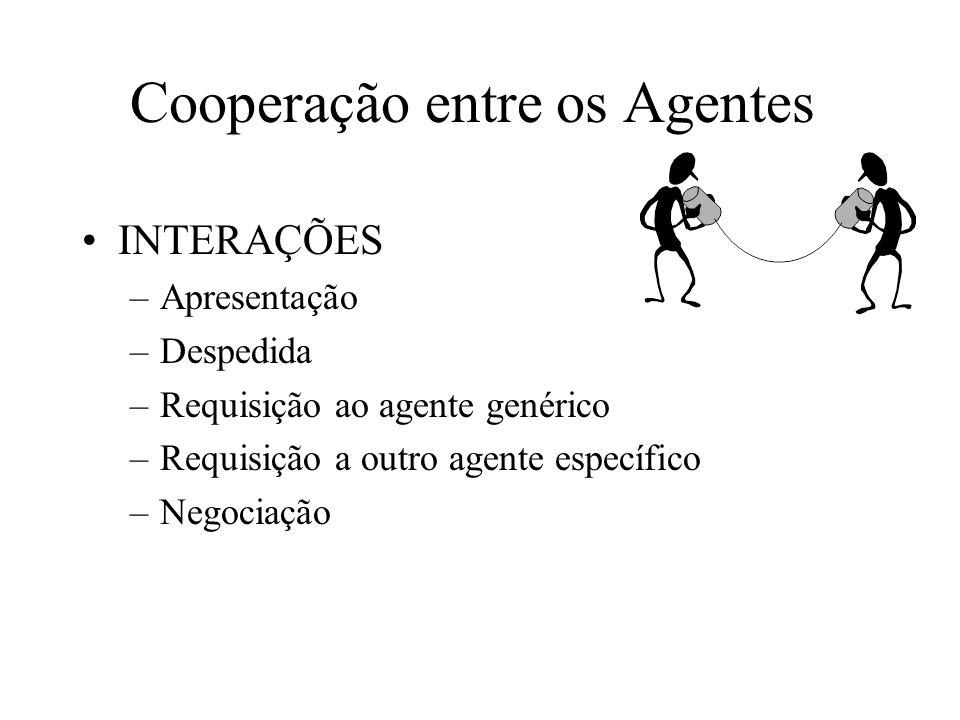 Cooperação entre os Agentes INTERAÇÕES –Apresentação –Despedida –Requisição ao agente genérico –Requisição a outro agente específico –Negociação
