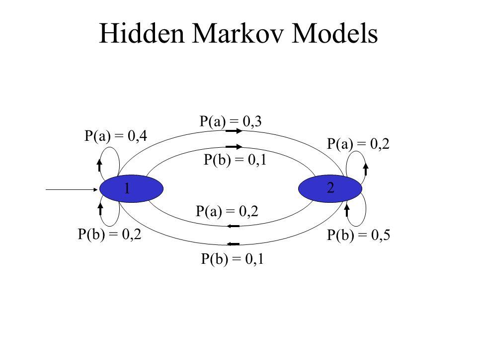 Hidden Markov Models 1 2 P(a) = 0,3 P(b) = 0,1 P(a) = 0,2 P(b) = 0,2 P(b) = 0,5 P(a) = 0,4 P(a) = 0,2