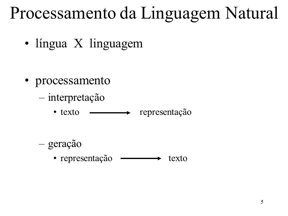 6 Processamento da Linguagem Natural Linguagem naturalartificial –geral- restrita –complexa- limitada –contextual- específica –ambígua- não ambígua –português- fortran –inglês- pascal –francês- C –espanhol- java