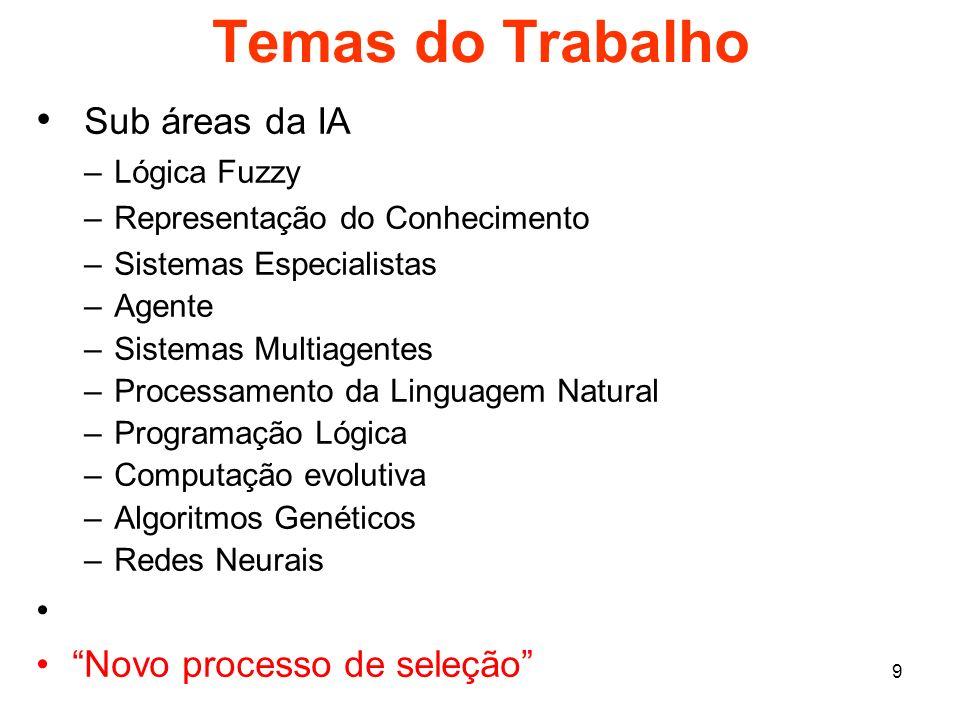 10 Inteligência Artificial Prof.