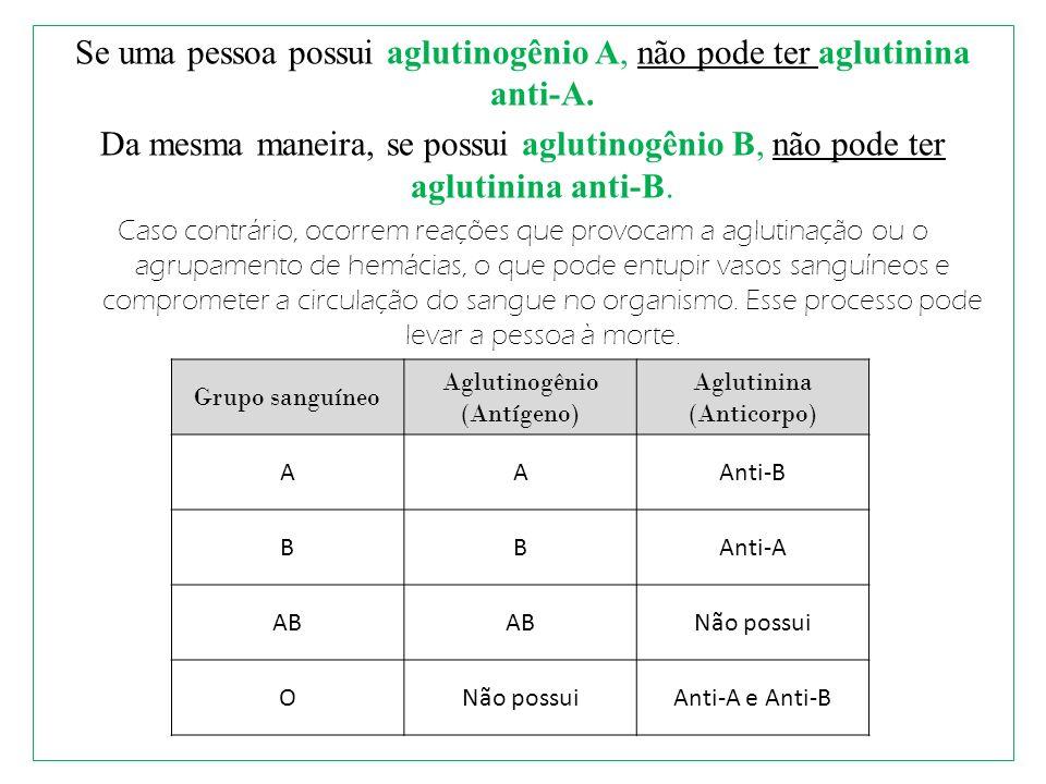 Se uma pessoa possui aglutinogênio A, não pode ter aglutinina anti-A. Da mesma maneira, se possui aglutinogênio B, não pode ter aglutinina anti-B. Cas
