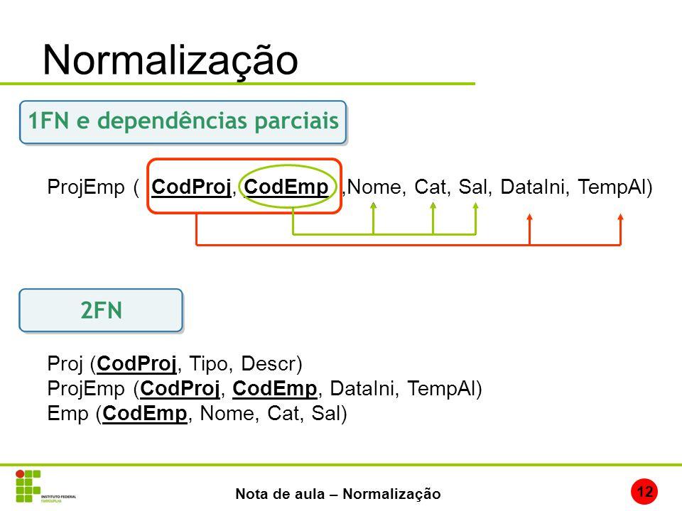Normalização 12 Nota de aula – Normalização ProjEmp ( CodProj, CodEmp,Nome, Cat, Sal, DataIni, TempAl) Proj (CodProj, Tipo, Descr) ProjEmp (CodProj, C