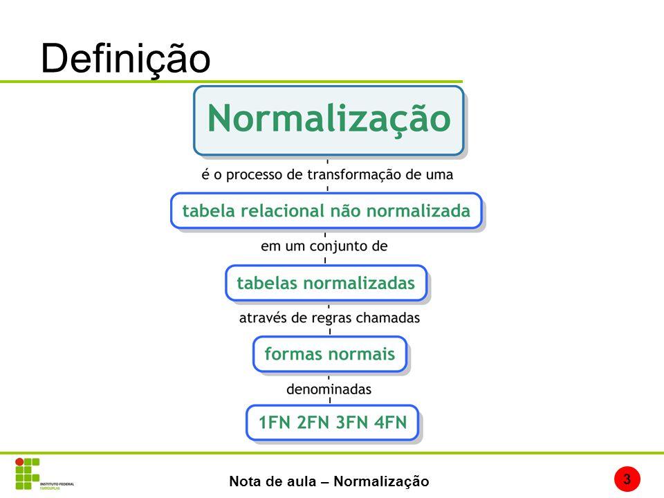 Definição 3 Nota de aula – Normalização