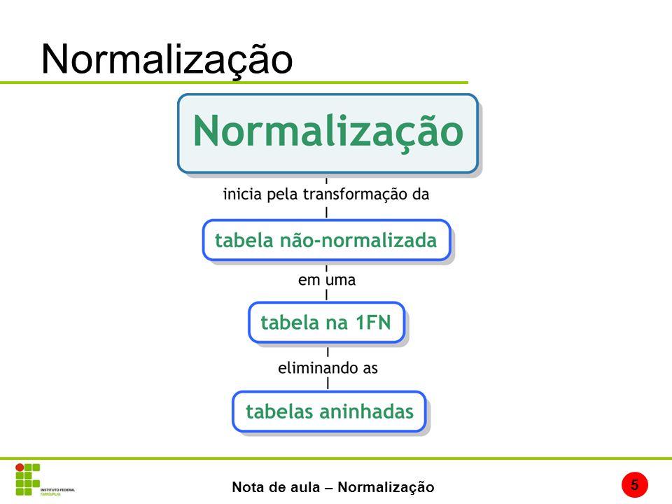 Normalização 5 Nota de aula – Normalização