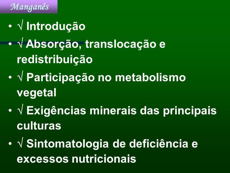 Figura 81.Efeito da aplicação de manganês na produção da soja (Mascagni Júnior & Cox, 1985).
