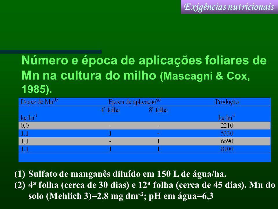 Número e época de aplicações foliares de Mn na cultura do milho (Mascagni & Cox, 1985). (1)Sulfato de manganês diluído em 150 L de água/ha. (2)4 a fol