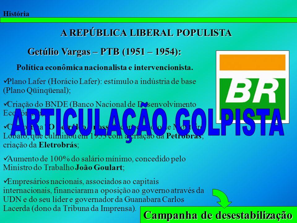 Getúlio Vargas – PTB (1951 – 1954): crise institucional Atentado a Carlos Lacerda (da rua Toneleros) República do Galeão Suicídio de Getúlio Vargas (24 de agosto de 1954).