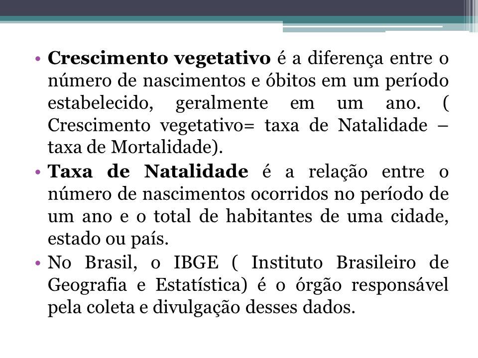 A ESTRUTURA DA POPULAÇÃO ( PÁG.