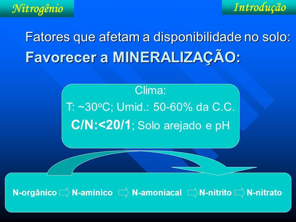 NitrogênioIntrodução Figura.