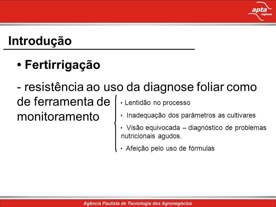 Introdução Fertirrigação - resistência ao uso da diagnose foliar como de ferramenta de monitoramento Lentidão no processo Inadequação dos parâmetros a