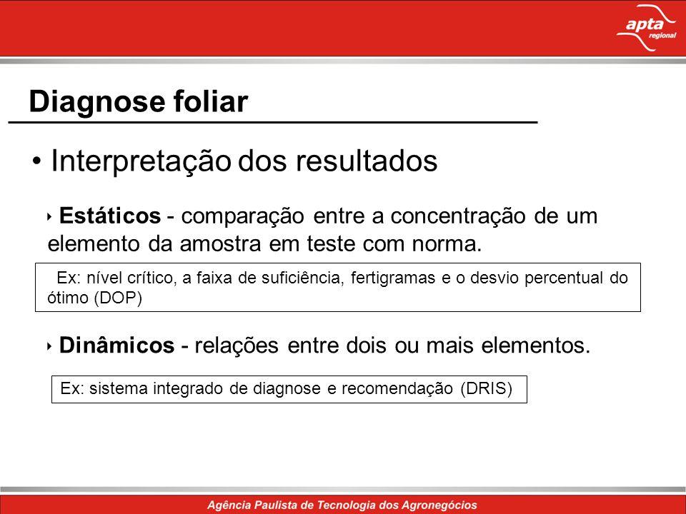 Diagnose foliar Interpretação dos resultados Estáticos - comparação entre a concentração de um elemento da amostra em teste com norma. Ex: nível críti