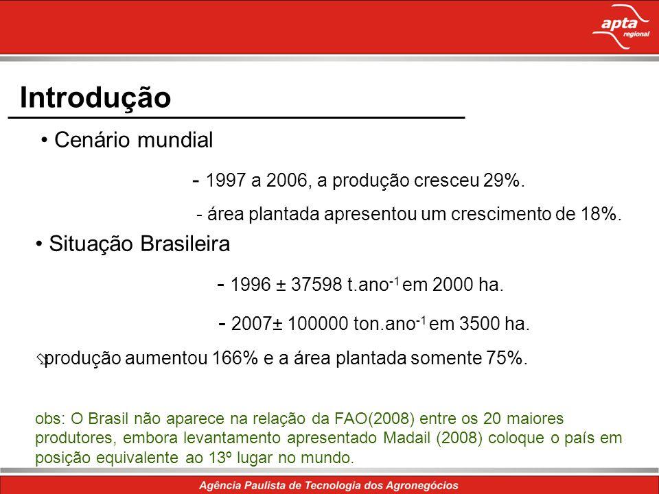 Introdução Cenário mundial - 1997 a 2006, a produção cresceu 29%. - área plantada apresentou um crescimento de 18%. Situação Brasileira - 1996 ± 37598