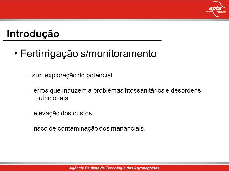 Introdução Fertirrigação s/monitoramento - sub-exploração do potencial. - erros que induzem a problemas fitossanitários e desordens nutricionais. - el