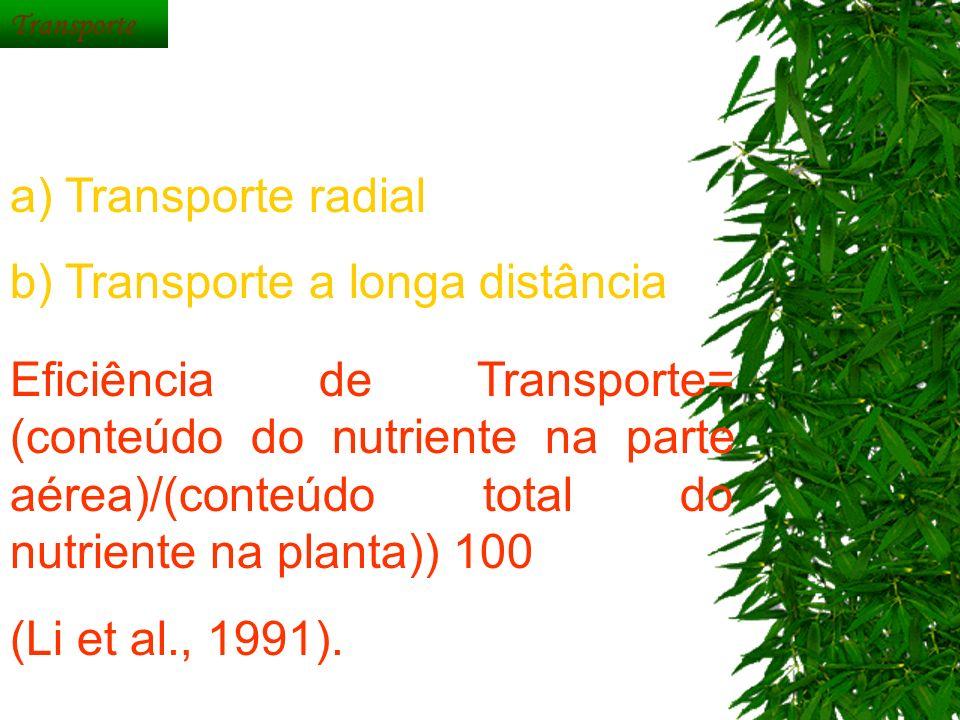 a) Transporte radial b) Transporte a longa distância Transporte Eficiência de Transporte= (conteúdo do nutriente na parte aérea)/(conteúdo total do nu