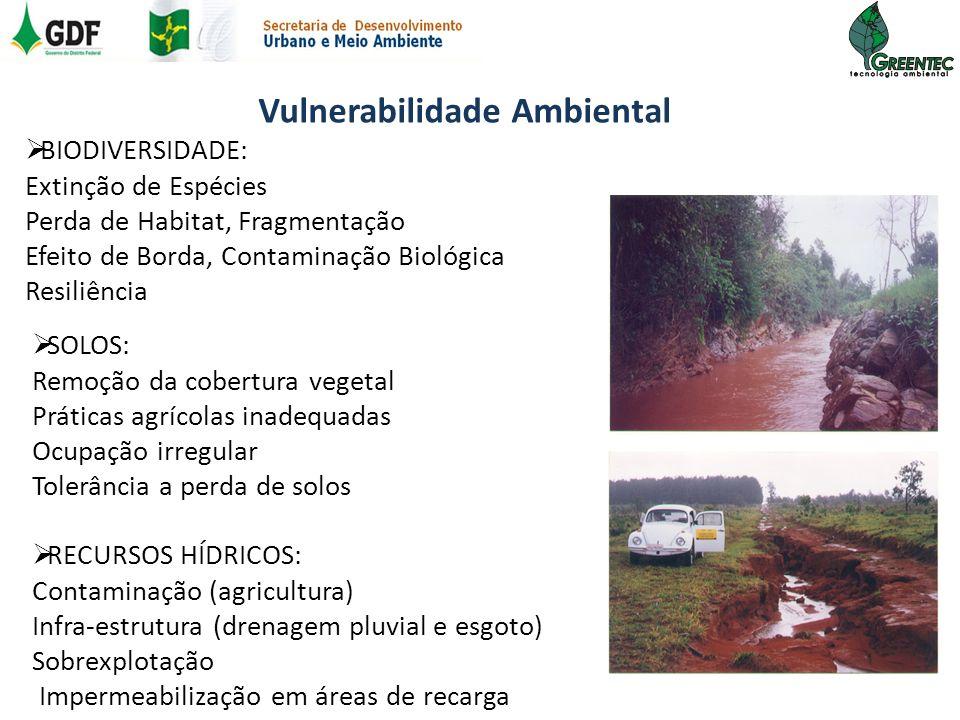 Vulnerabilidade Ambiental SOLOS: Remoção da cobertura vegetal Práticas agrícolas inadequadas Ocupação irregular Tolerância a perda de solos RECURSOS H