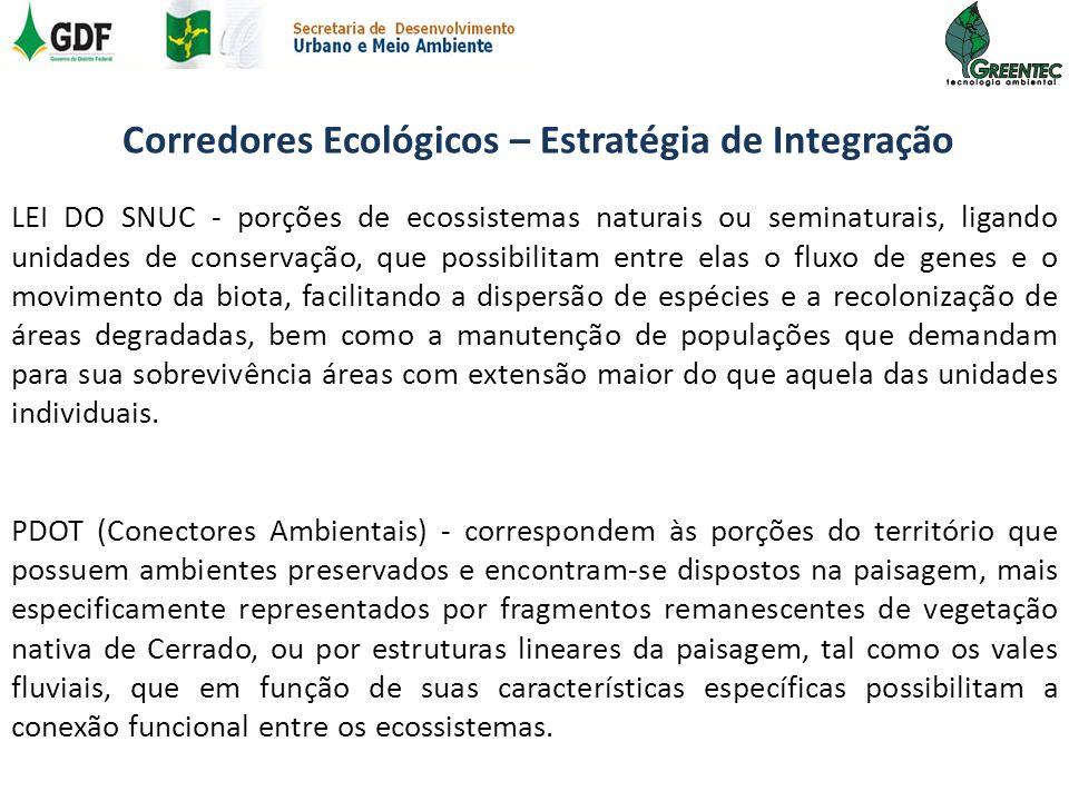Corredores Ecológicos – Estratégia de Integração LEI DO SNUC - porções de ecossistemas naturais ou seminaturais, ligando unidades de conservação, que