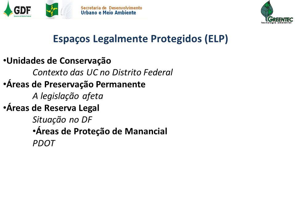 Espaços Legalmente Protegidos (ELP) Unidades de Conservação Contexto das UC no Distrito Federal Áreas de Preservação Permanente A legislação afeta Áre