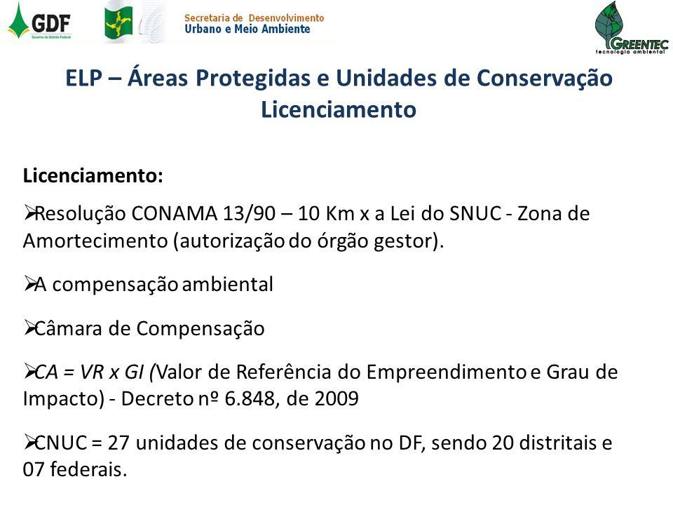 Licenciamento: Resolução CONAMA 13/90 – 10 Km x a Lei do SNUC - Zona de Amortecimento (autorização do órgão gestor). A compensação ambiental Câmara de