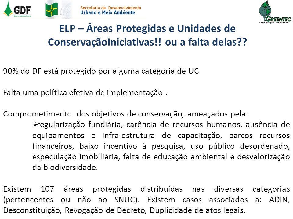 90% do DF está protegido por alguma categoria de UC Falta uma política efetiva de implementação. Comprometimento dos objetivos de conservação, ameaçad