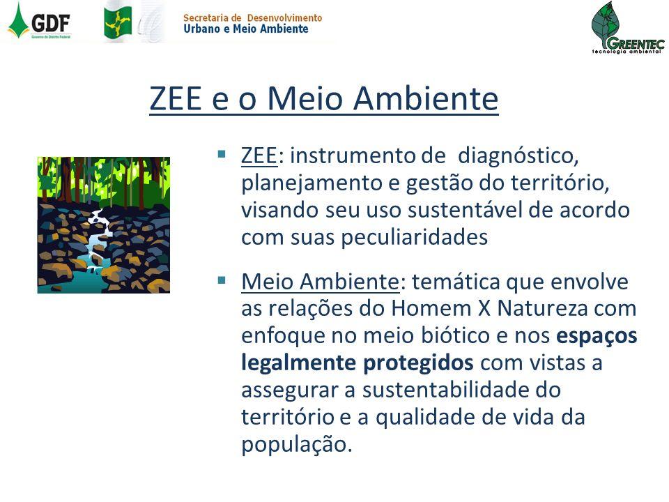 ZEE e o Meio Ambiente ZEE: instrumento de diagnóstico, planejamento e gestão do território, visando seu uso sustentável de acordo com suas peculiarida