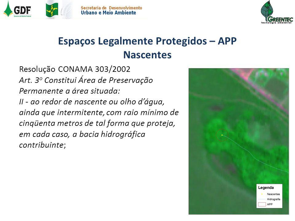 Espaços Legalmente Protegidos – APP Nascentes Resolução CONAMA 303/2002 Art. 3 o Constitui Área de Preservação Permanente a área situada: II - ao redo