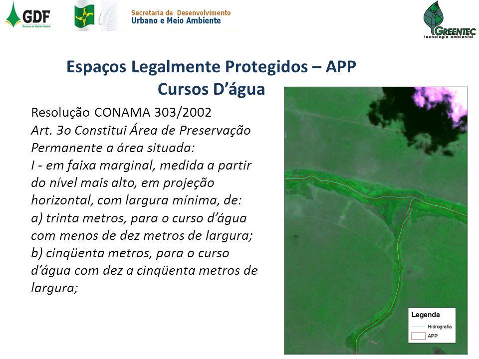 Espaços Legalmente Protegidos – APP Cursos Dágua Resolução CONAMA 303/2002 Art. 3o Constitui Área de Preservação Permanente a área situada: I - em fai
