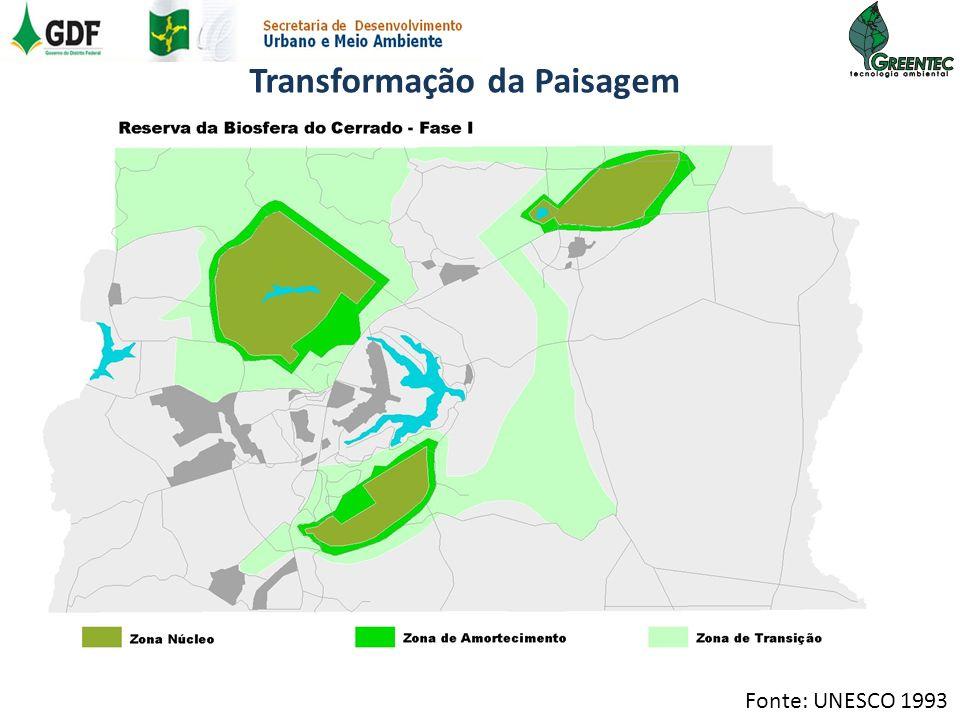 Transformação da Paisagem Fonte: UNESCO 1993