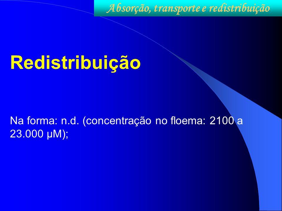 Redistribuição Na forma: n.d. (concentração no floema: 2100 a 23.000 µM); Absorção, transporte e redistribuição