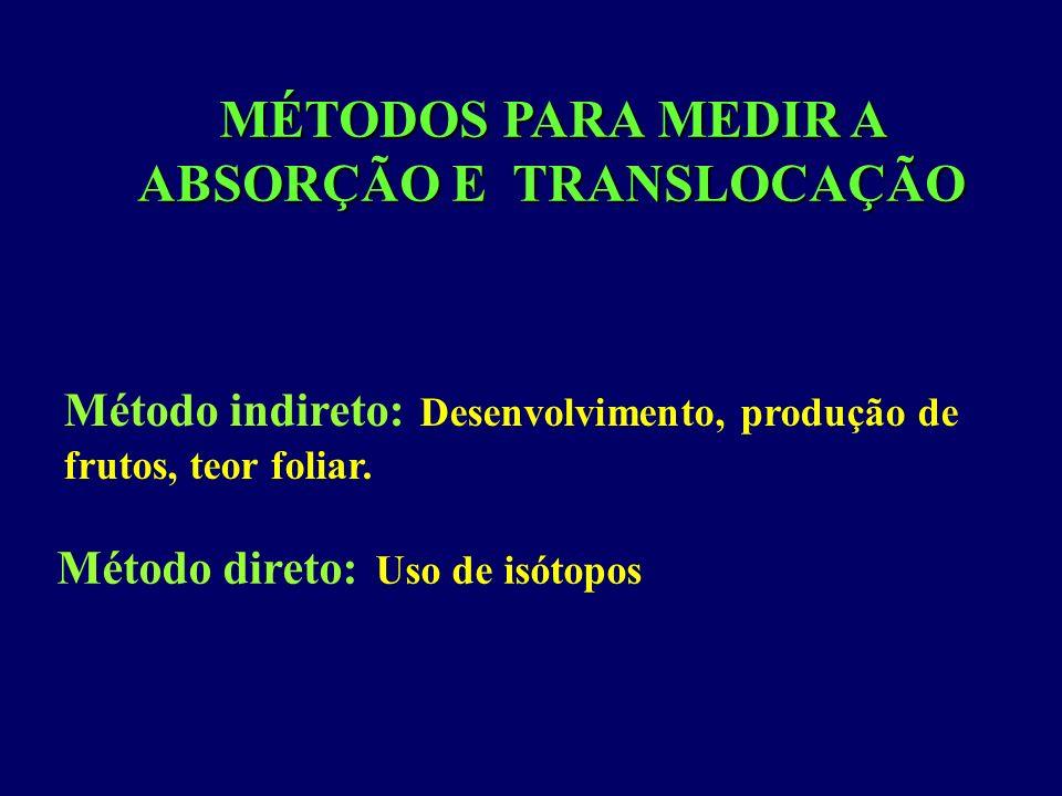 MÉTODOS PARA MEDIR A ABSORÇÃO E TRANSLOCAÇÃO Método indireto: Desenvolvimento, produção de frutos, teor foliar. Método direto: Uso de isótopos
