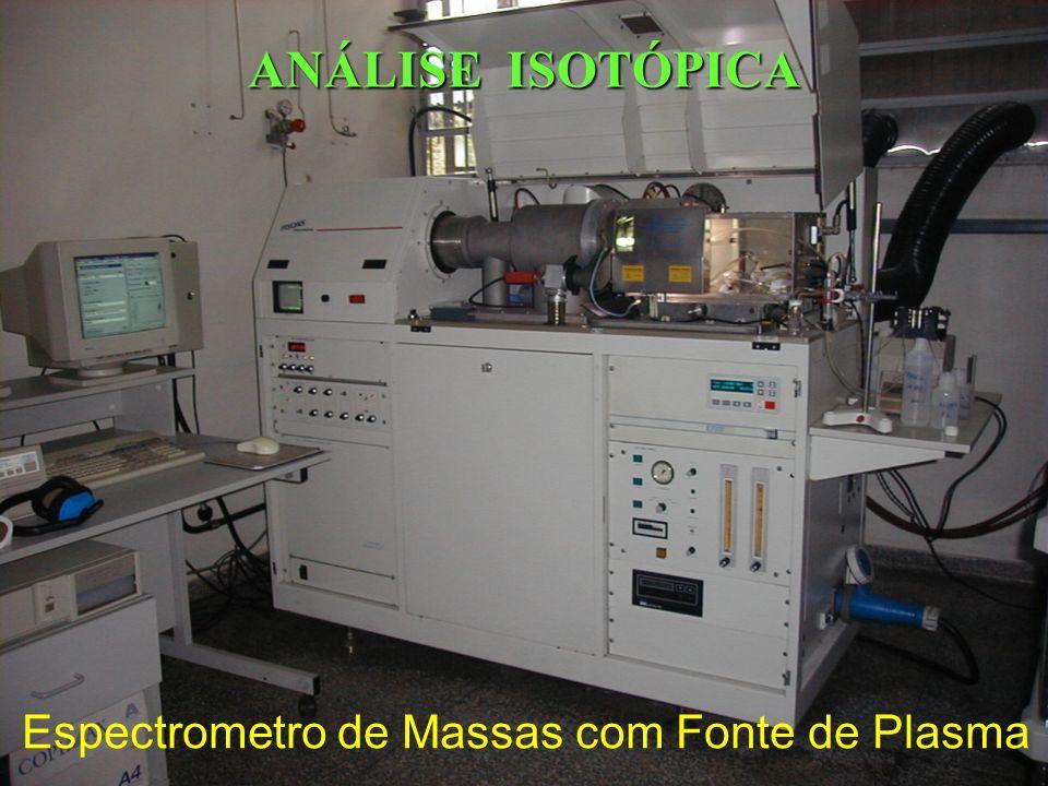 Concentração de B de 0,255 g L-1 ADUBAÇÃO FOLIAR