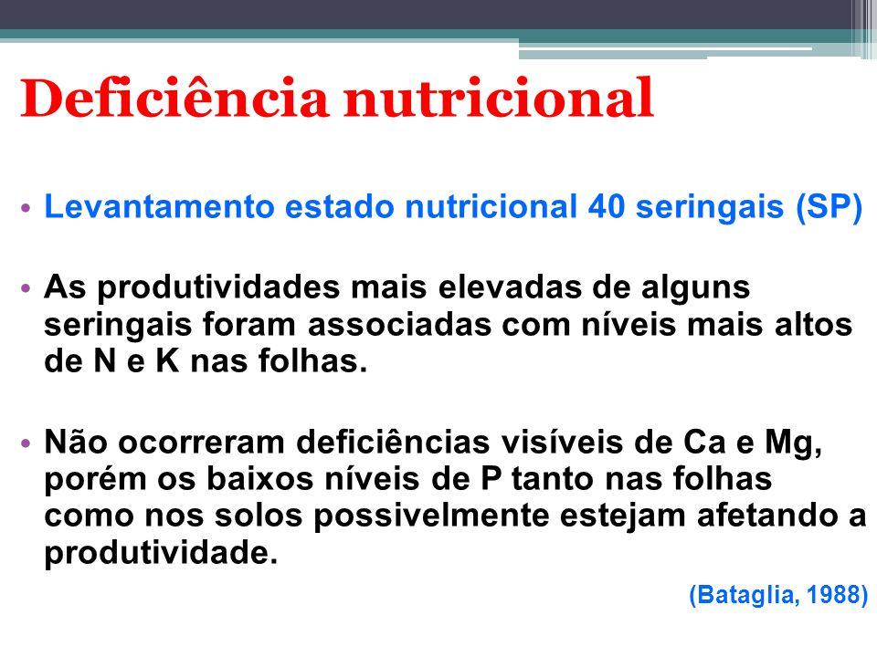 Levantamento estado nutricional 40 seringais (SP) As produtividades mais elevadas de alguns seringais foram associadas com níveis mais altos de N e K nas folhas.