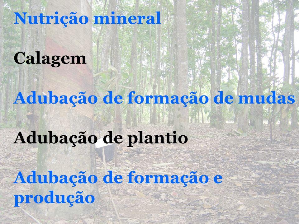 Nutrição mineral Calagem Adubação de formação de mudas Adubação de plantio Adubação de formação e produção