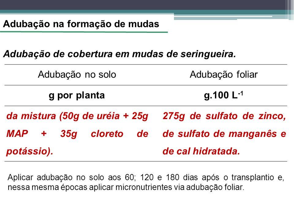 Adubação no soloAdubação foliar g por plantag.100 L -1 da mistura (50g de uréia + 25g MAP + 35g cloreto de potássio). 275g de sulfato de zinco, de sul