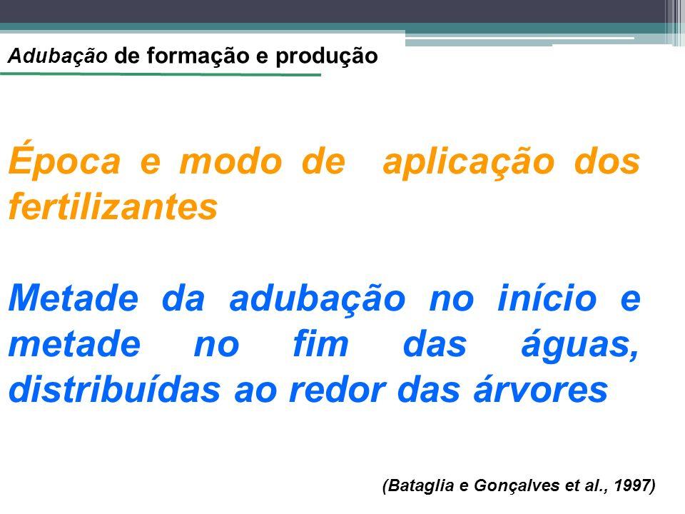 Adubação de formação e produção Época e modo de aplicação dos fertilizantes Metade da adubação no início e metade no fim das águas, distribuídas ao redor das árvores (Bataglia e Gonçalves et al., 1997)