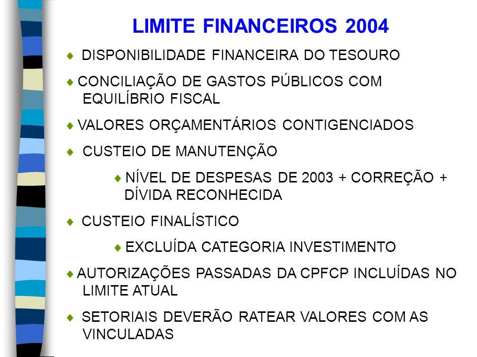 LIMITE FINANCEIROS 2004 DISPONIBILIDADE FINANCEIRA DO TESOURO CONCILIAÇÃO DE GASTOS PÚBLICOS COM EQUILÍBRIO FISCAL VALORES ORÇAMENTÁRIOS CONTIGENCIADO