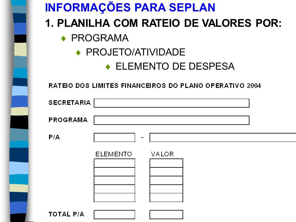 INFORMAÇÕES PARA SEPLAN 1. PLANILHA COM RATEIO DE VALORES POR: PROGRAMA PROJETO/ATIVIDADE ELEMENTO DE DESPESA
