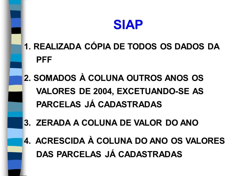 SIAP 1. REALIZADA CÓPIA DE TODOS OS DADOS DA PFF 2. SOMADOS À COLUNA OUTROS ANOS OS VALORES DE 2004, EXCETUANDO-SE AS PARCELAS JÁ CADASTRADAS 3. ZERAD