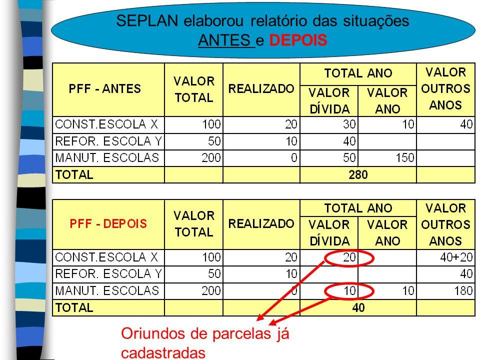 Oriundos de parcelas já cadastradas SEPLAN elaborou relatório das situações ANTES e DEPOIS
