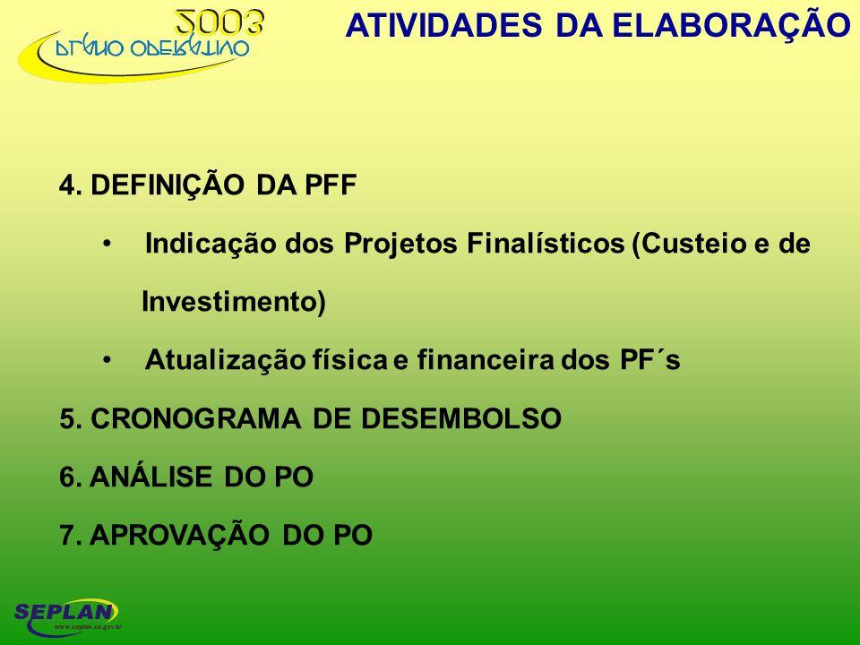 4. DEFINIÇÃO DA PFF Indicação dos Projetos Finalísticos (Custeio e de Investimento) Atualização física e financeira dos PF´s 5. CRONOGRAMA DE DESEMBOL