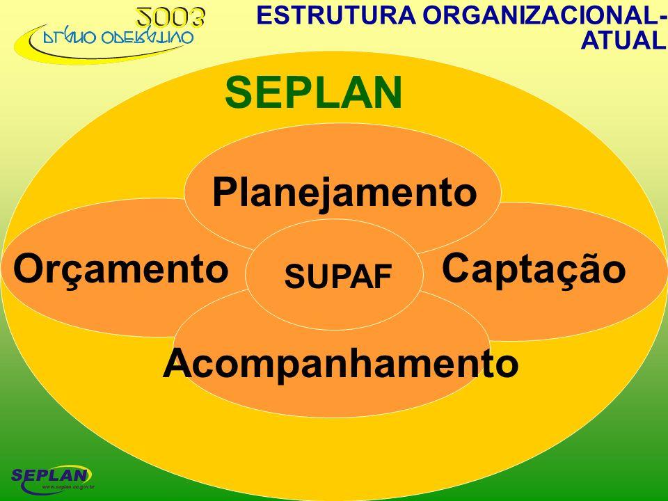 PLANO DE GOVERNO 2003-2006 PLANO PLURIANUAL 2004-2007 ORÇAMENTO 2004 PLANO OPERATIVO 2003 ATIVIDADES DE PLANEJAMENTO MENSAGEM GTI´s