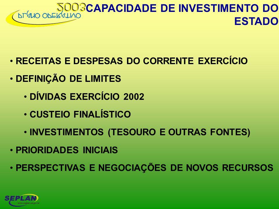 RECEITAS E DESPESAS DO CORRENTE EXERCÍCIO DEFINIÇÃO DE LIMITES DÍVIDAS EXERCÍCIO 2002 CUSTEIO FINALÍSTICO INVESTIMENTOS (TESOURO E OUTRAS FONTES) PRIO