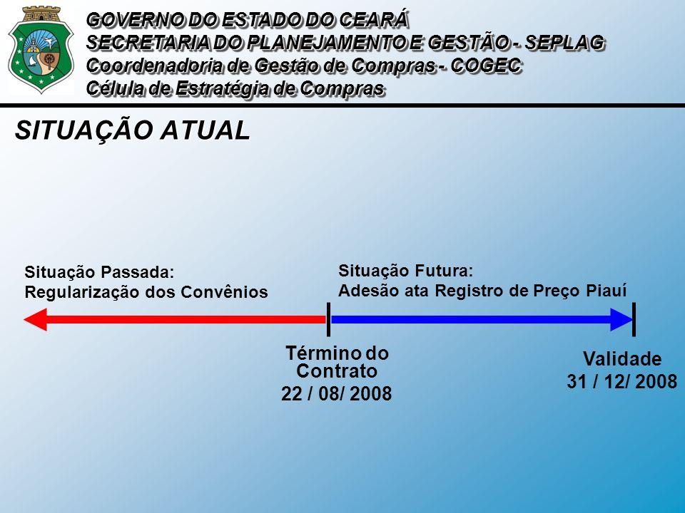 SITUAÇÃO ATUAL GOVERNO DO ESTADO DO CEARÁ SECRETARIA DO PLANEJAMENTO E GESTÃO - SEPLAG Coordenadoria de Gestão de Compras - COGEC Célula de Estratégia