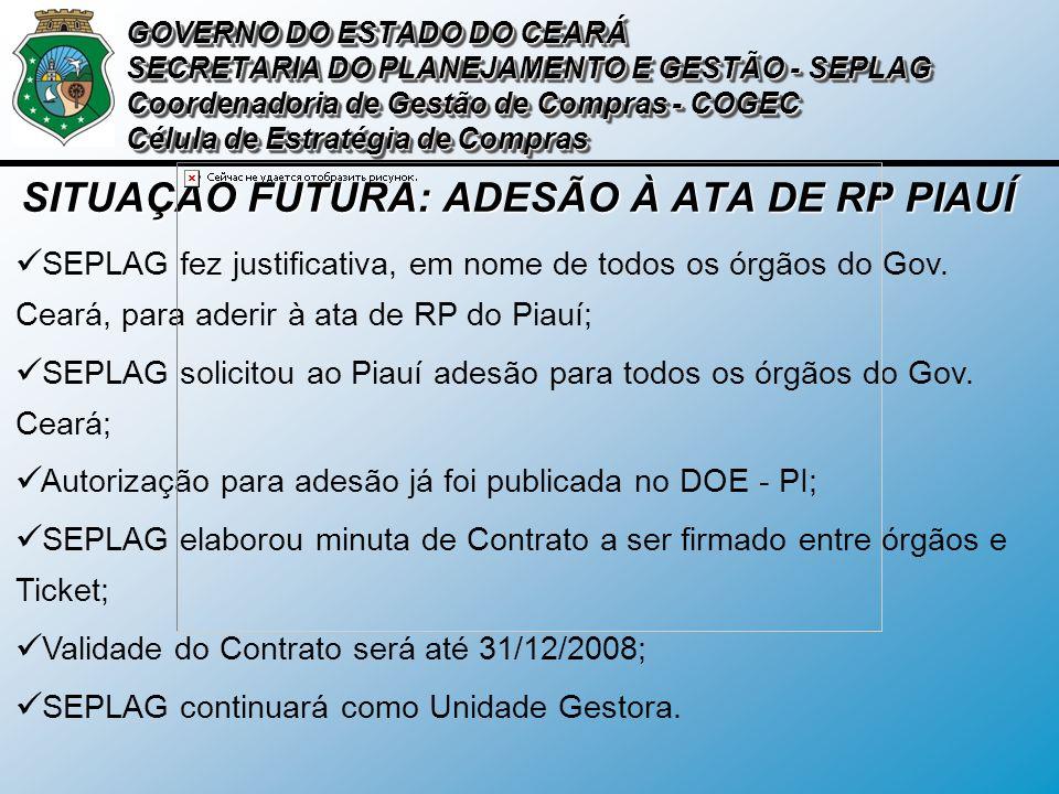 PASSOS PARA ELABORAR CONTRATO TICKET Cada órgão abrirá um processo administrativo para formalizar o Contrato com empresa Ticket; No processo deverá ser anexado: Justificativa para adesão ao RP Piauí; Solicitação de adesão ao RP Piauí; Autorização de adesão à ata de RP expedida pelo Gov.