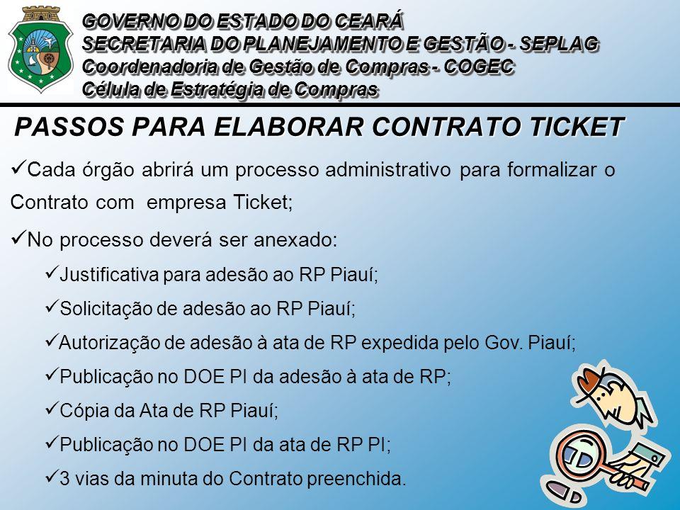 PASSOS PARA ELABORAR CONTRATO TICKET Cada órgão abrirá um processo administrativo para formalizar o Contrato com empresa Ticket; No processo deverá se