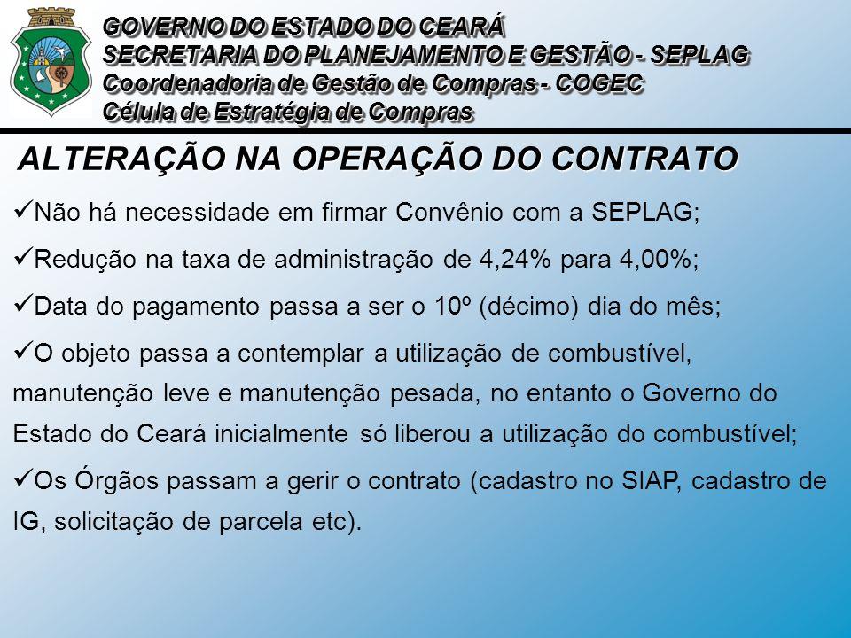 ALTERAÇÃO NA OPERAÇÃO DO CONTRATO Não há necessidade em firmar Convênio com a SEPLAG; Redução na taxa de administração de 4,24% para 4,00%; Data do pa