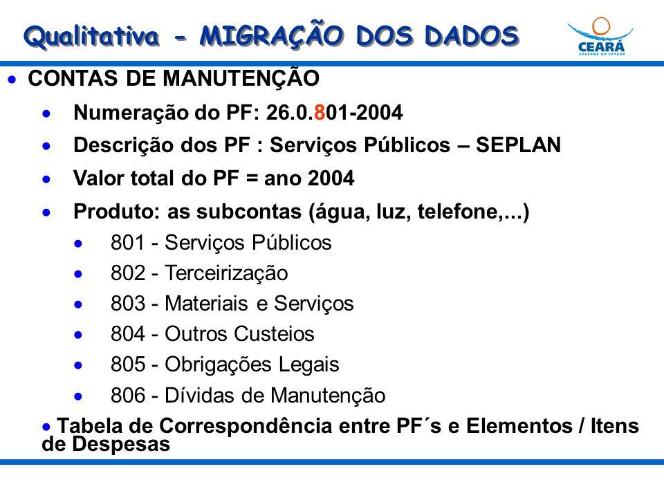 CONTAS DE MANUTENÇÃO Numeração do PF: 26.0.801-2004 Descrição dos PF : Serviços Públicos – SEPLAN Valor total do PF = ano 2004 Produto: as subcontas (água, luz, telefone,...) 801 - Serviços Públicos 802 - Terceirização 803 - Materiais e Serviços 804 - Outros Custeios 805 - Obrigações Legais 806 - Dívidas de Manutenção Tabela de Correspondência entre PF´s e Elementos / Itens de Despesas Qualitativa - MIGRAÇÃO DOS DADOS