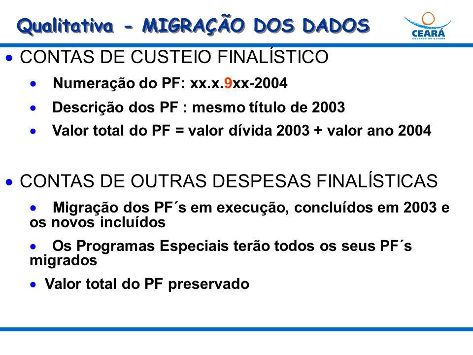 CONTAS DE CUSTEIO FINALÍSTICO Numeração do PF: xx.x.9xx-2004 Descrição dos PF : mesmo título de 2003 Valor total do PF = valor dívida 2003 + valor ano 2004 CONTAS DE OUTRAS DESPESAS FINALÍSTICAS Migração dos PF´s em execução, concluídos em 2003 e os novos incluídos Os Programas Especiais terão todos os seus PF´s migrados Valor total do PF preservado Qualitativa - MIGRAÇÃO DOS DADOS