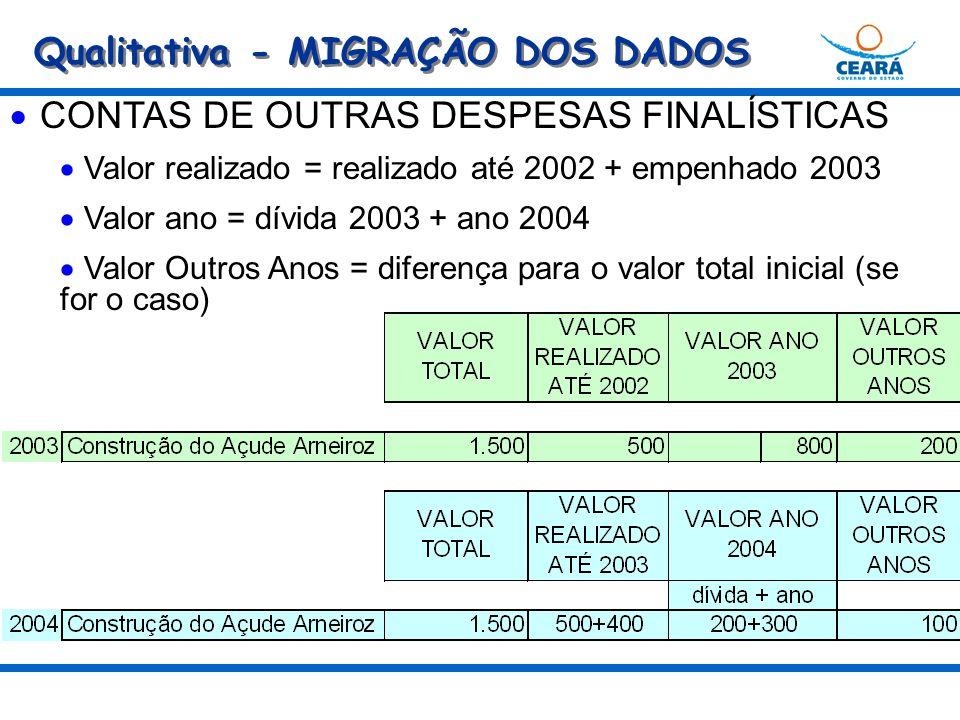 CONTAS DE OUTRAS DESPESAS FINALÍSTICAS Valor realizado = realizado até 2002 + empenhado 2003 Valor ano = dívida 2003 + ano 2004 Valor Outros Anos = diferença para o valor total inicial (se for o caso) Qualitativa - MIGRAÇÃO DOS DADOS