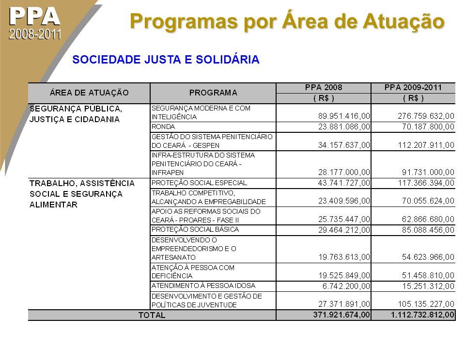Programas por Área de Atuação SOCIEDADE JUSTA E SOLIDÁRIA